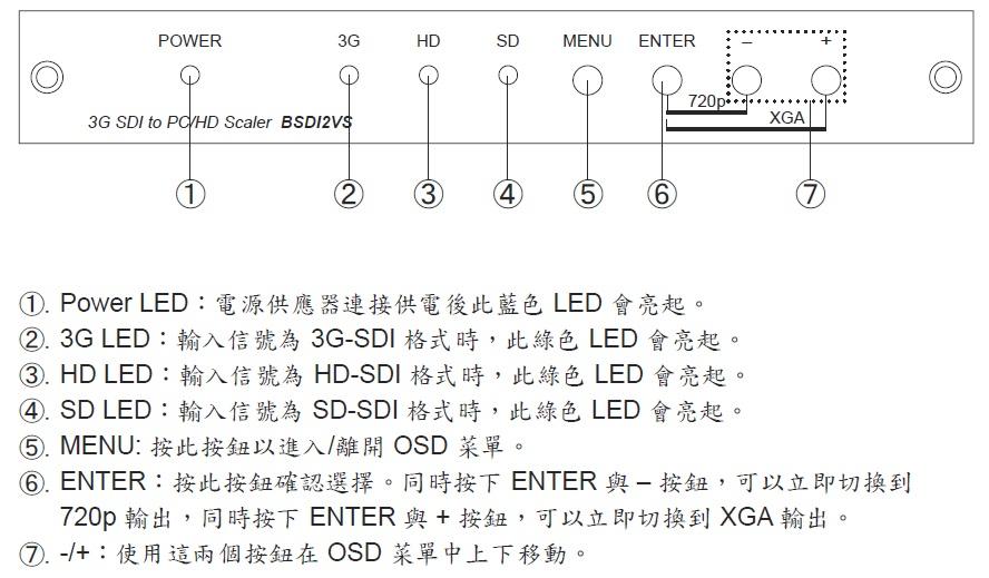 re-clock 功能 ◆ 数位同轴 coaxial 或类比双声道音源输出 ◆ 自动