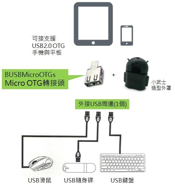 micro usb otg转接头
