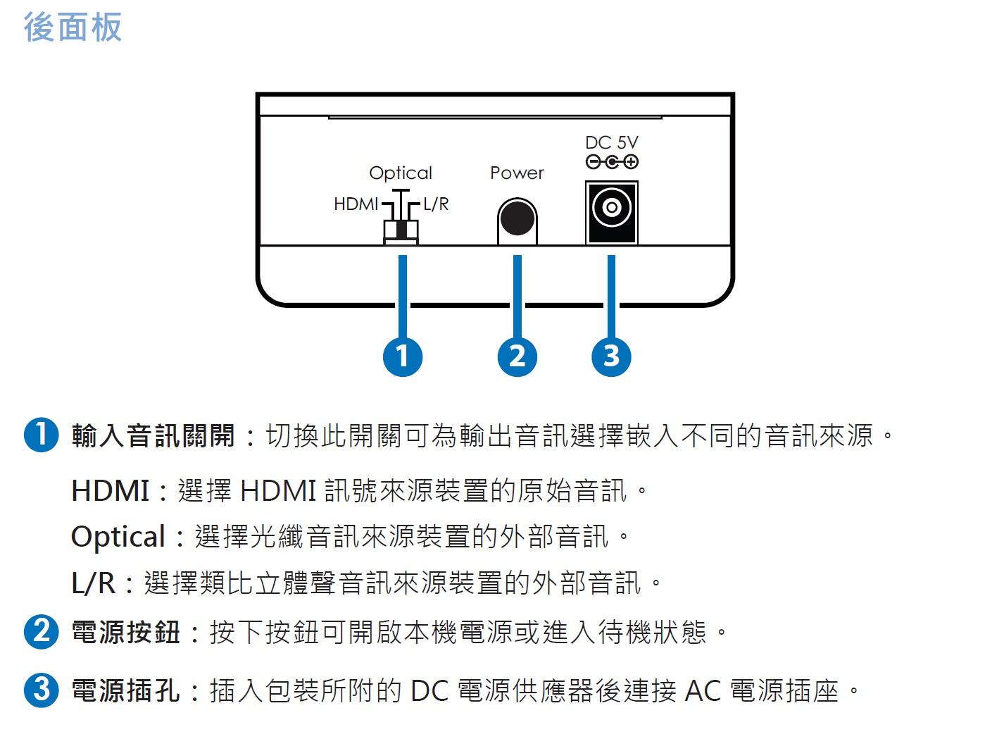 系统需求 桌上型或笔记型电脑,dvd 或蓝光播放机等