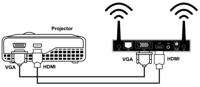 确定您电脑的无线网路已启动,并且电脑用无线网路成功连线到j无线投影